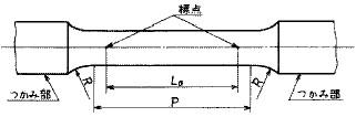 参考図 引張試験片の各部の名称