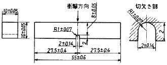 図7 シャルピー衝撃試験片[a)3号試験片]