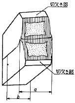 図11 横膨出