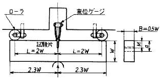 図14 き裂開口変位試験