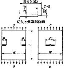 図16 ディープノッチ試験