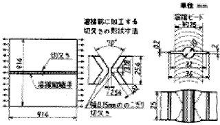 図17 溶接継手切欠き引張試験