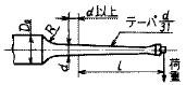 (c)JIS Z 2274 の3号試験片(図22 平滑試験片)