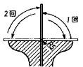 図29 電気鉄板の繰返し曲げ試験