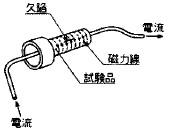図40 電流貫通法